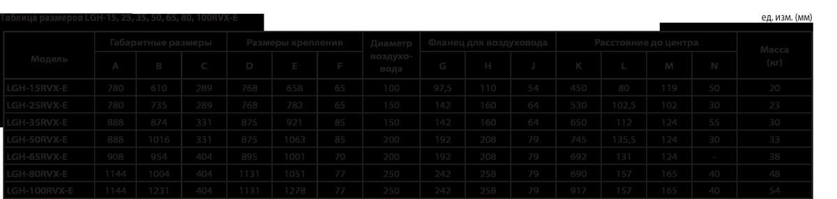 LGH-RVX-E-table2